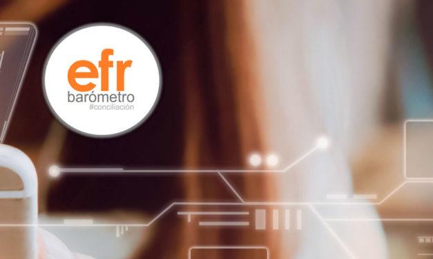 El 68% de los españoles se muestran a favor de un modelo híbrido entre teletrabajo y oficina
